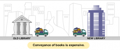 Moving a library