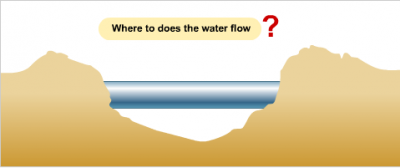 Water flow direction
