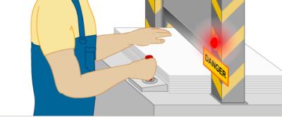 Safe paper cutting